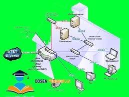 topologi-broadcast