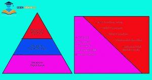 Gambar Tipe Keputusan Manajemen