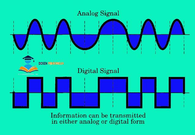 Encoding Adalah Pengertian Sinyal Analog Digital Proses