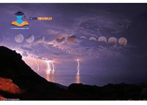 Urutan Gerhana Bulan
