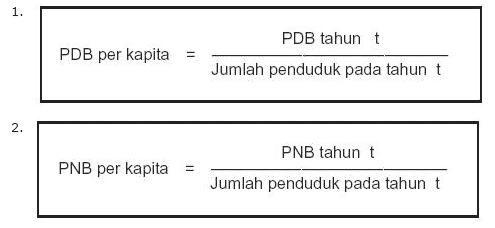 Pendapatan Perkapita