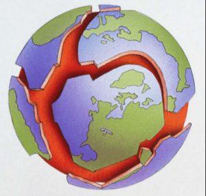 Pengertian, Jenis Dan Lempengan Utama Lempeng Tektonik Menurut Ahli Geologi