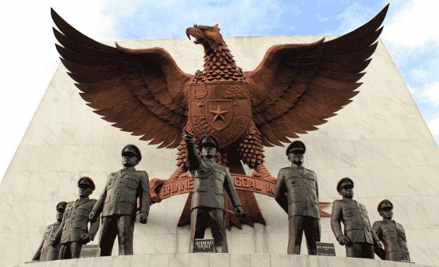 """Pancasila"" Pengertian Menurut Para Ahli & ( Sejarah – Butir – Fungsi – Filsafat )"