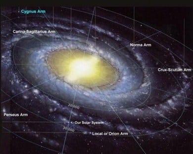 Cakram bintang Bima Sakti