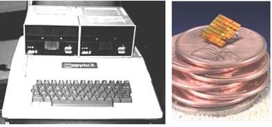 Ciri komputer Generasi III