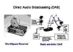 Direct Audio Broadcasting