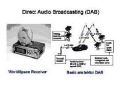 Direct Audio Broadcasting