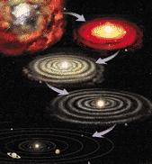 Hipotesis Nebula