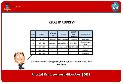 IP-address-adalah