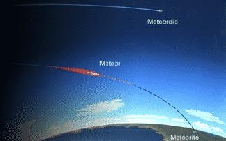 Meteor dan Meteorid