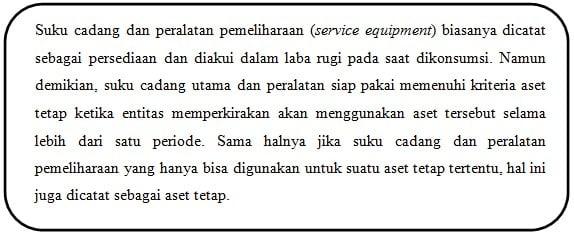 PSAK 16 paragraf 8