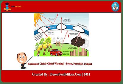 Pemanasan Global Global Warming Proses Penyebab Dampak
