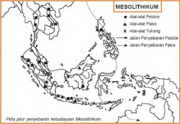 Kebudayaan Zaman Batu Paleolitikum Mesolitikum Neolitikum Megalitikum