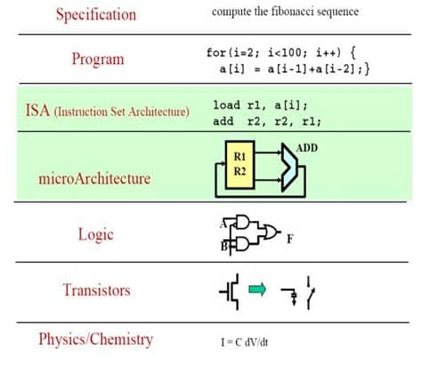 Spesifikasi Komputer