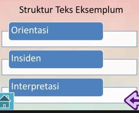 Struktur Teks Eksemplum