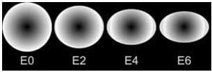 diagram Hubble