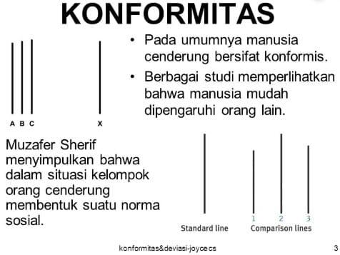 konformitas-adalah