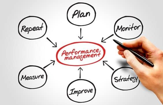"""""""Manajemen Kinerja"""" Pengertian & ( Tujuan - Manfaat - Syarat )"""