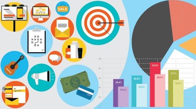 """""""Market Share ( Pangsa Pasar"""" Pengertian & ( Cara Mengetahui Ukuran - Cara Meningkatkan )"""