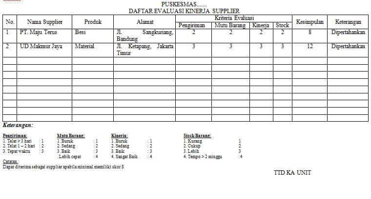 Contoh Daftar Evaluasi Kinerja Supplier
