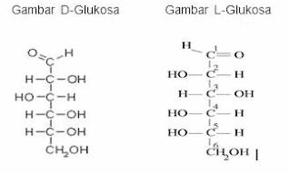 Glukosa D dan L