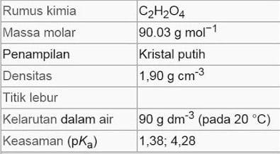 Rumus kimia dari asam oksalat