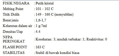 Sifat Fisik Dan Kimia (Dihidrat)