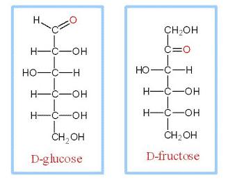 Struktur dan Tata Nama Glukosa