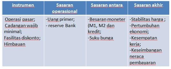 Gambar kerangka umum kebijakan fiskal