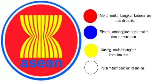 Lambang-ASEAN