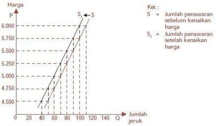 Tabel-di-atas-jika-dibuat-grafik