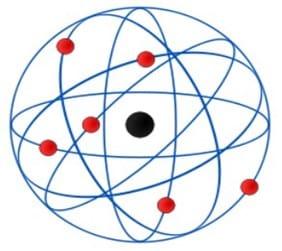 Bunyi Teori Atom Rutherford