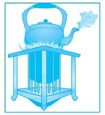 Pemanasan air dalam ketel terjadi secara konduksi dan konveksi