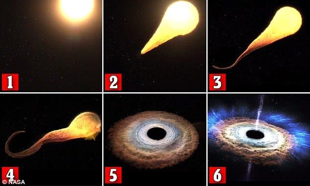 Proses-Terbentuknya-Black-Hole