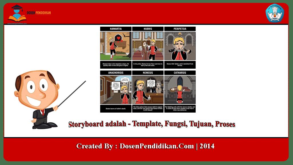 Storyboard adalah