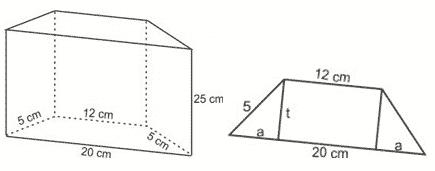 Alas sebuah prisma berbentuk trapesium sama kaki