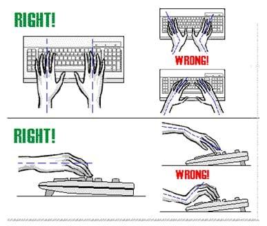 Cara Menggunakan Keyboard
