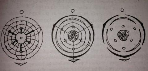 Diagram bunga