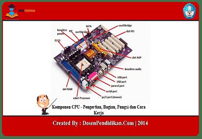 Komponen-CPU