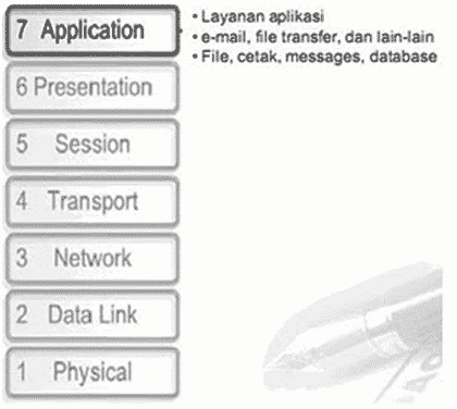 Layer-Application