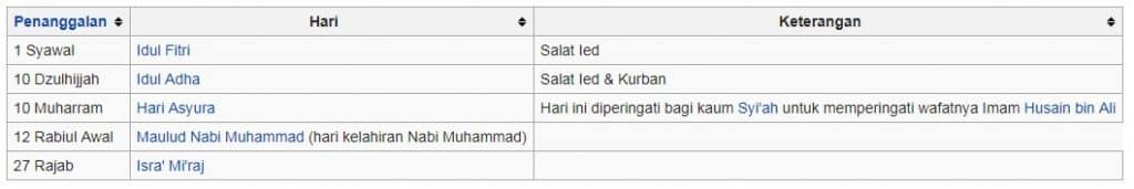 Nama Upacara Keagamaan Islam