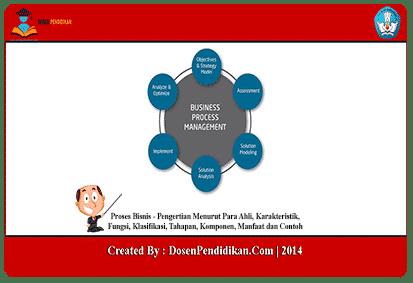 Proses Bisnis - Karakteristik, Tahapan, Komponen dan Contoh