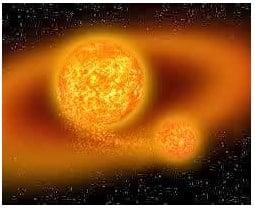 Teori Bintang Kembar