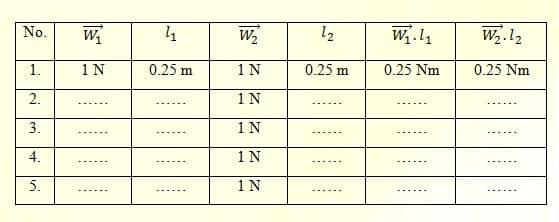 pada jarak 0.25 cm dari balok
