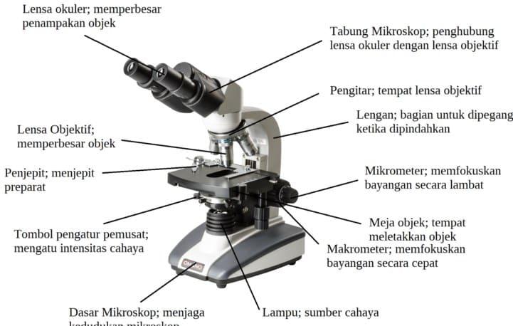 Bagian-Bagian-Teleskop