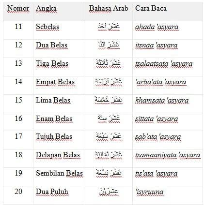 Bahasa Arab 11 - 20