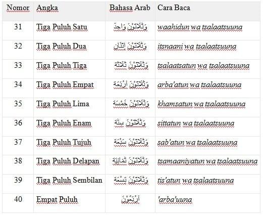 Bahasa Arab 31 - 40