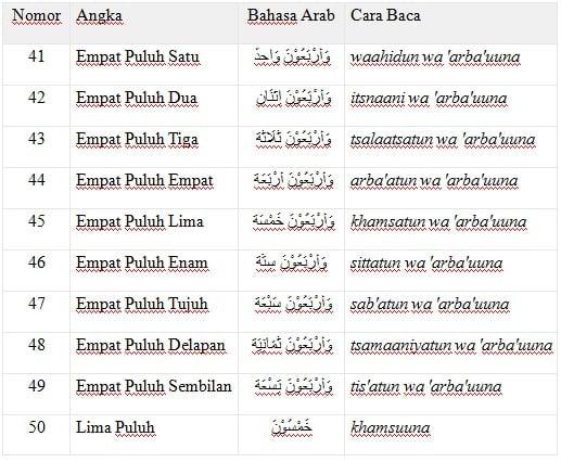 Bahasa Arab 41 - 50