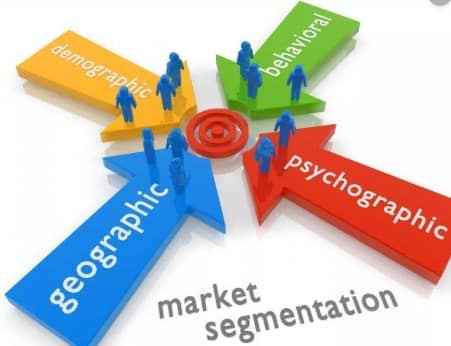 Mengidentifikasi-Segmen-Pasar