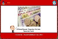 10-Prinsip-Ekonomi